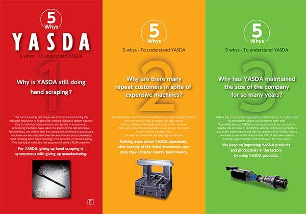 Why Yasda | Yasda Precision America
